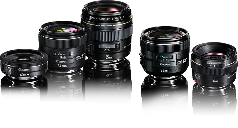 benefits-of-prime-lenses